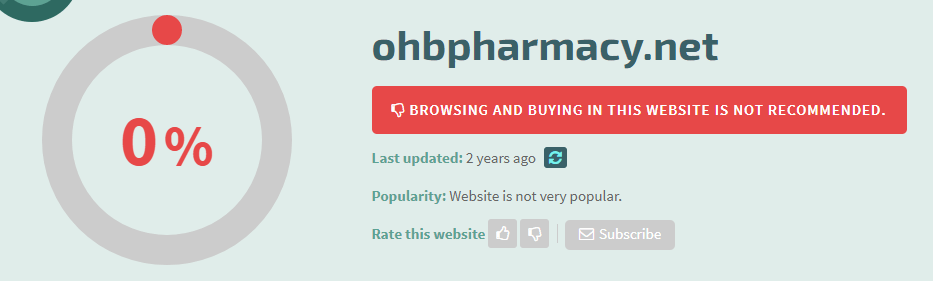 Ohbpharmacy.net Safety Level
